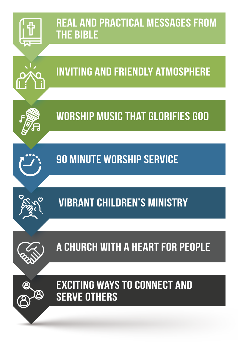 Word of Life Outreach Ministries
